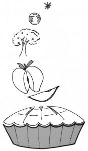 ApplePie