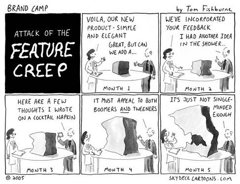 この漫画は、フィーチャークリープとはどういうものかをうまく説明しています。