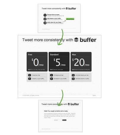 出典:Buffer