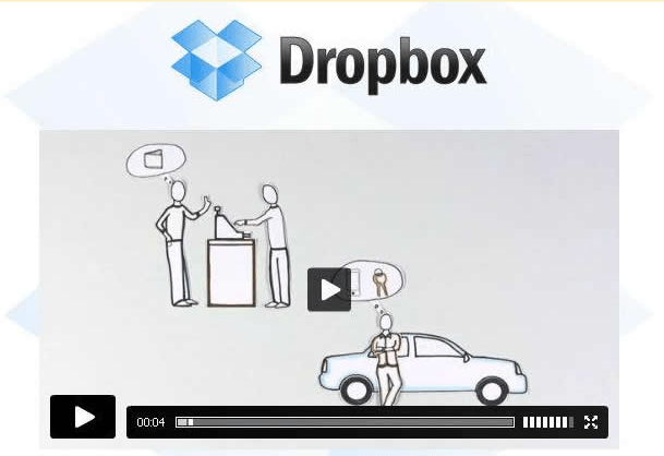 出典:Dropbox