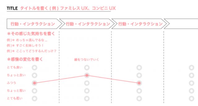 uxnote_sample