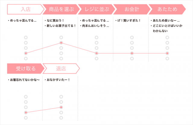 uxnote_sample2