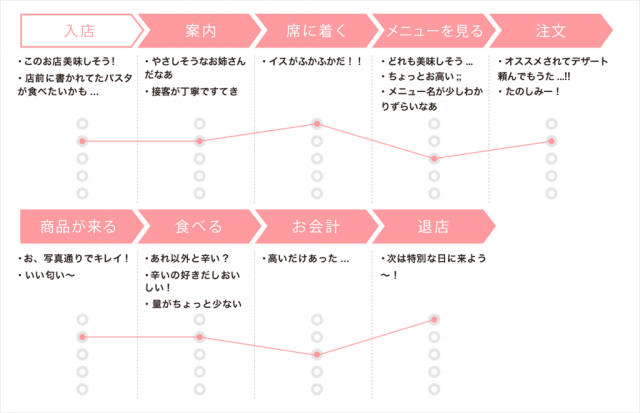 uxnote_sample4