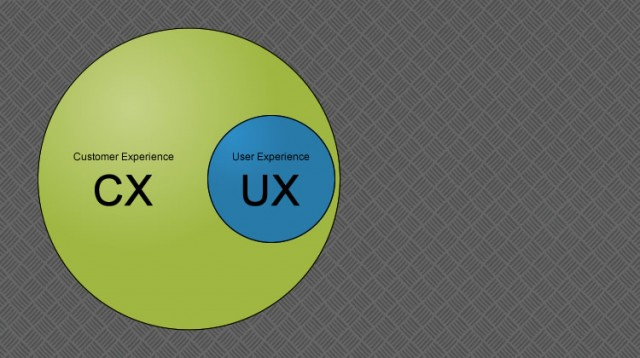 ux-and-cx