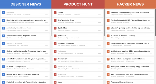 The News 2 Hacker News Designer News Product Hunt