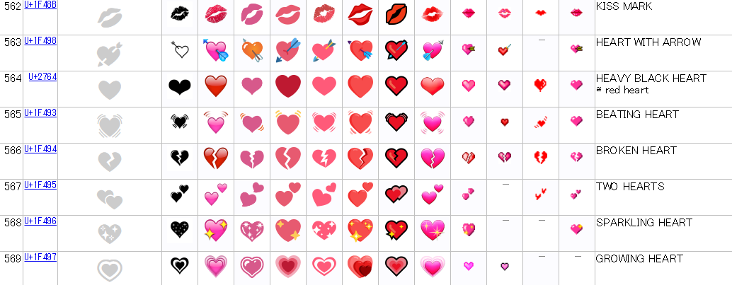 Full Emoji Data562-569