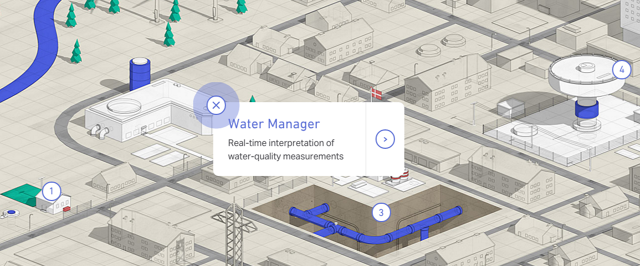 Future Water City via Awwwards