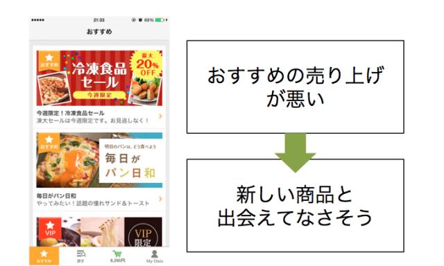 oisix_app02