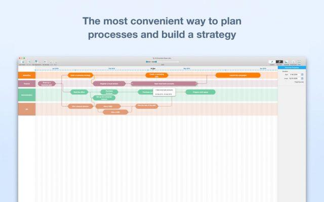 プロジェクト管理を全体的なイメージで把握することは、成功を左右することであり、進行状況を計画し、戦略を練るのに大変有効な手段である。ソース:Roadmap Planner