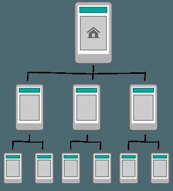 DesignForMobile_hierarchy_sm