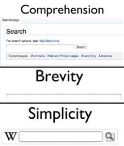 上から「包括性」「簡潔さ」「シンプルさ」