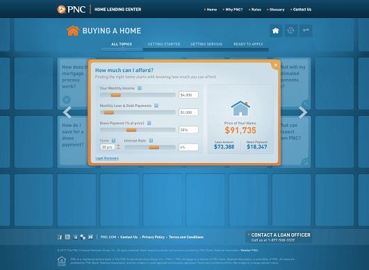 PNC Home Lendingサイトにある各タイルは、家の購入決断に際して必要な要素を表しています。