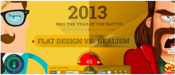 画像元:Flat Design vs Realism 2013