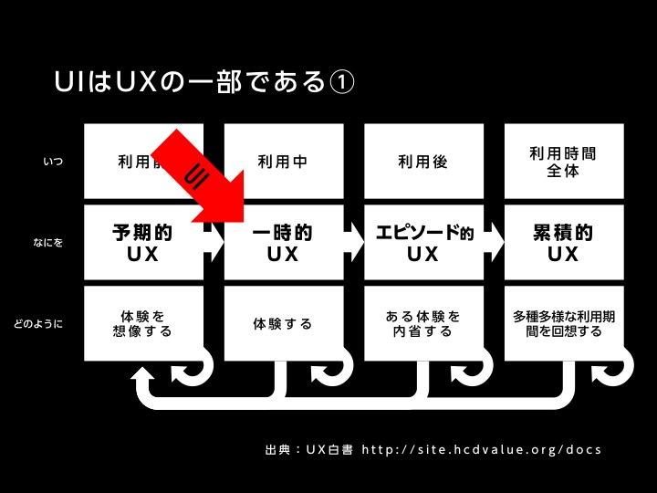 ux-hakusho-3mp-1
