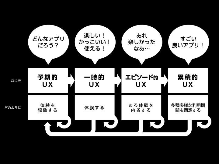 ux-hakusho-3mp-2