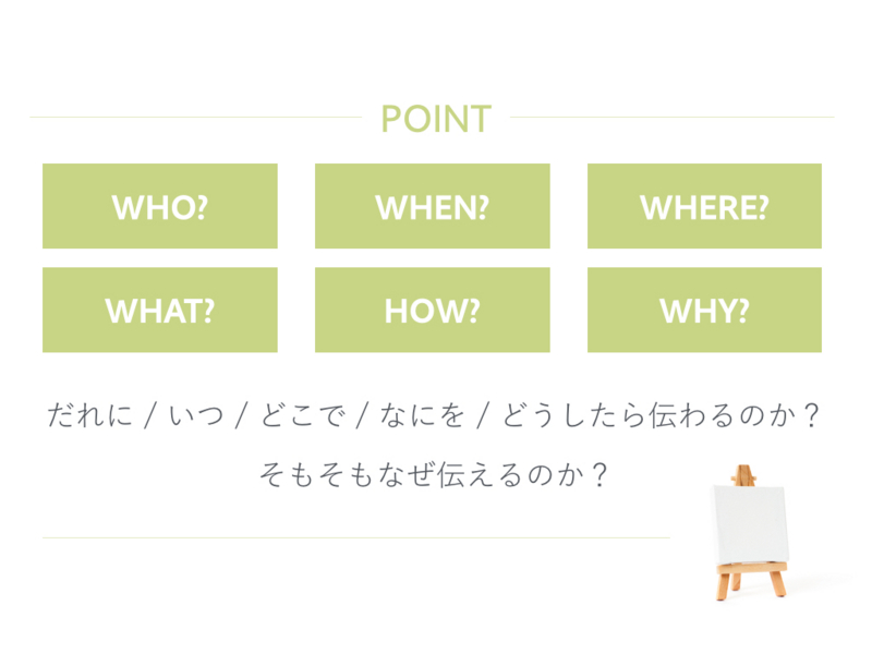 「5W1H」と称される問題発見と問題解決と同じ思考のフレームワーク