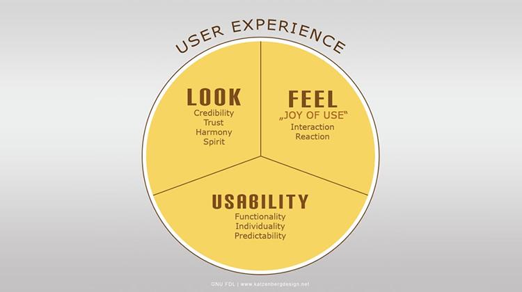 ux-tips-website-redesign-katzenbergdesign