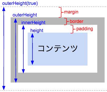 jquery-width-height