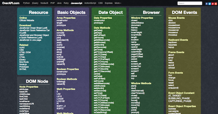 javascript-cheat-sheet