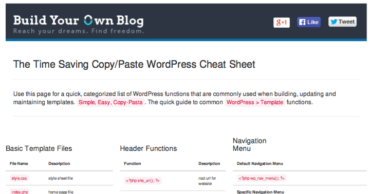 the-time-saving-copy-paste-wordpress-cheat-sheet