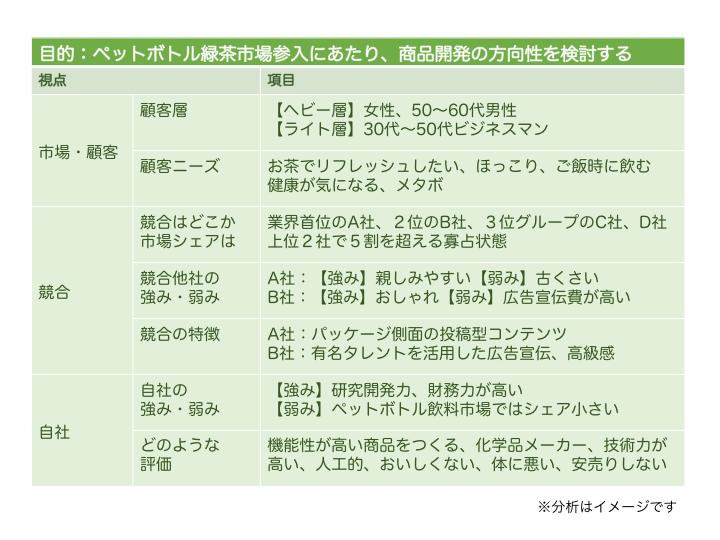 3c_case_01