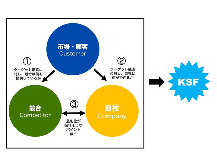 3c_case_02