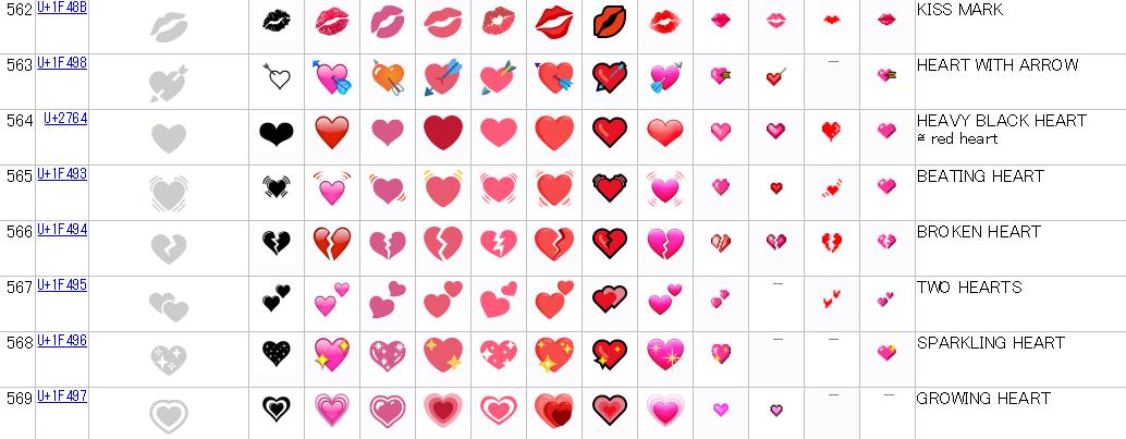 Full Emoji Data562-569
