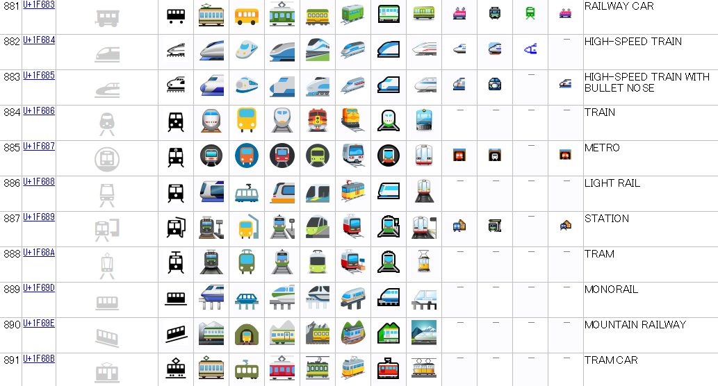 Full Emoji Data881-891