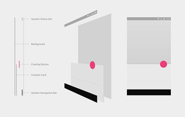 階層はインタラクションの手掛かりです。Image credit: Material Design