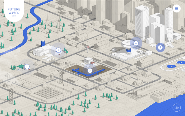 Future Water City via Awwwards