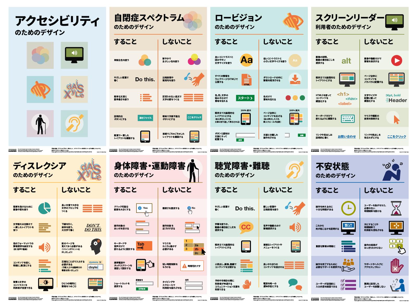 「アクセシビリティのためのデザイン」 (英国内務省) 日本語版